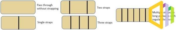 Tryby wiązania wiązarka automatyczna TP-702BH oraz TP-702AH